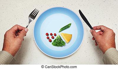 vegetarian food on a plate