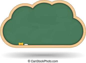 tablica, chmura