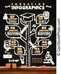 tablica, wykształcenie, twórczy, infographics