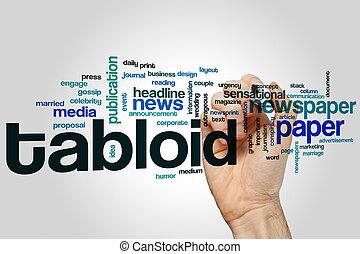 Tabloid word cloud