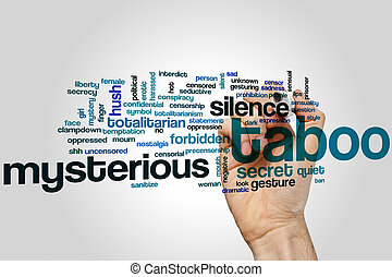 Taboo word cloud concept