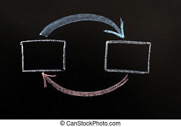 tabule, nebo, pojem, zpětná vazba, interakce