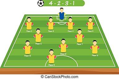 tactisch, speler, voetbal, positie