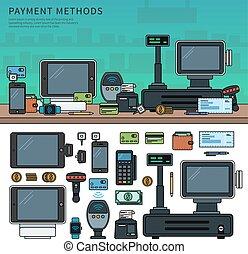tafel, methodes, artikelen & hulpmiddelen, betaling