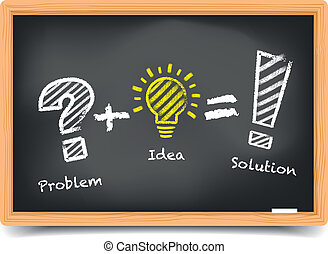 tafel, problem, idee, loesung