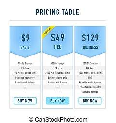 tafels, plannen, zakelijk, plat, set., editable, hosting, websites, toepassingen, prijzen, mal
