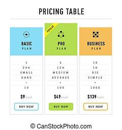 tafels, set, plannen, handel illustratie, toepassingen, vector, ontwerp, websites, prijzen