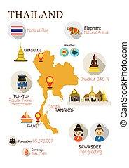 tailandia, infographic, dettaglio, mappa