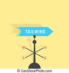 tailwind, schatten, wetterfahne