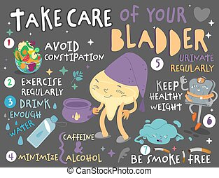 Take care of your bladder. Creative landscape poster in modern style. Editable vector illustration. Stay healthy and happy. Medical, healthcare, urology concept. Useful information. Graphic design.