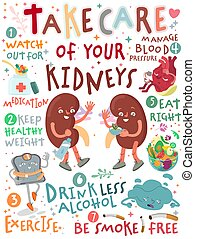 Take care of your kidneys. Creative vertical poster in modern style. Editable vector illustration. Stay healthy and happy. Medical, healthcare, hepatology concept. Useful information. Graphic design.