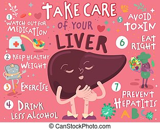Take care of your liver. Creative landscape poster in modern style. Editable vector illustration. Stay healthy and happy. Medical, healthcare, hepatology concept. Useful information. Graphic design.