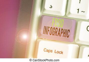 tale, parola, concetto, cibo, usato, rappresentare, information., visuale, testo, infographic., scrittura, diagramma, immagine, affari
