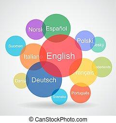 talen, wereld, concept