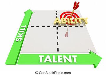 talent, capacité, illustration, matrice, compétence, expérience, compétence, 3d