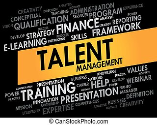 Talent Management word cloud, business concept
