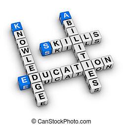 talent, vaardigheden, kennis, opleiding
