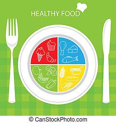 tallrik, med, frisk mat