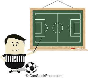 tanítás, izbogis, játékvezető, futball