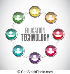 tanítás technology, emberek, közösség, aláír, fogalom