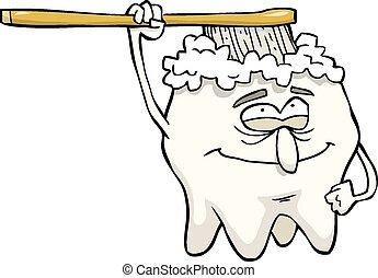 tand het borstelen, itself