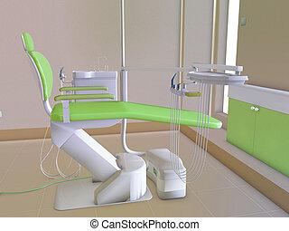 tandarts werkkring