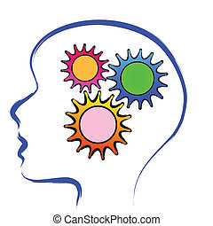 tandwiel, hersenen