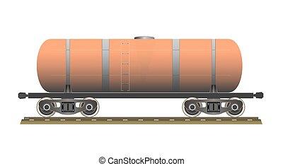 tanque, wagon.
