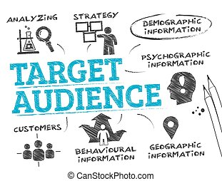 Target Audience concept - Target Audience. Chart with...