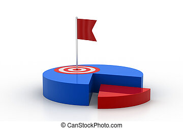 Target board with flag on the pie chart
