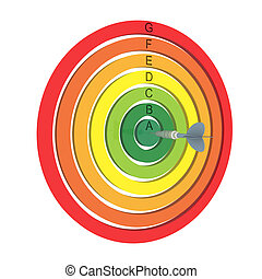 Target energy performance scale - Target with energy...