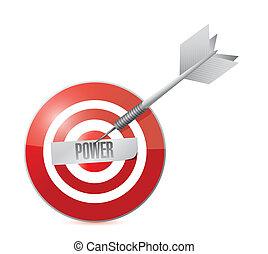 target power. illustration design