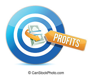 target profits. concept