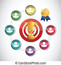 target sports victory network illustration design