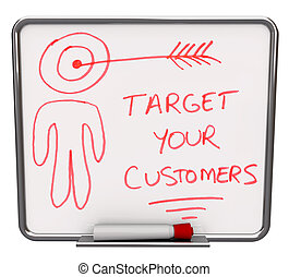 Target Your Customers - Dry Erase Board - A white dry erase...