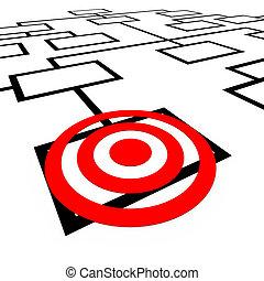 Targeted Position Organization Org Chart Bulls-Eye - A...