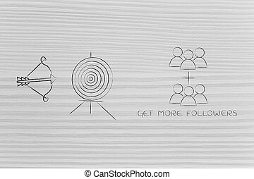 target and arrow next to Get More Follower icon - targeting ...