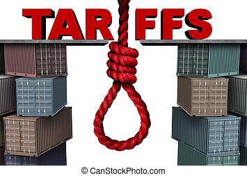 Tariffs Danger Concept