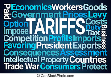 Tariffs Word Cloud