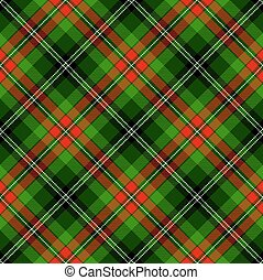 tartan, plaid, textured