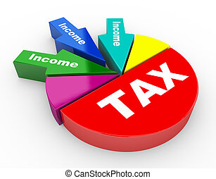 tarte, 3d, impôt, diagramme, revenu