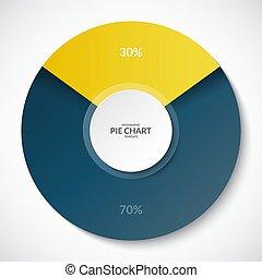 tarte, chart., part, de, 30, et, 70, percent., boîte, être, utilisé, pour, business, infographics.