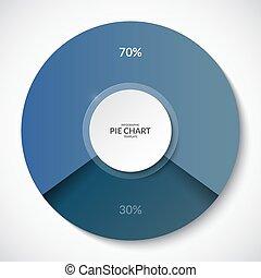 tarte, chart., part, de, 70, et, 30, percent., boîte, être, utilisé, pour, business, infographics.