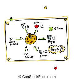 tarte, pomme, recette, croquis, conception, ton