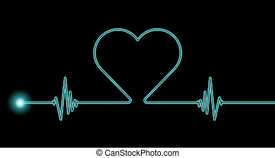 tasa corazón, ritmo