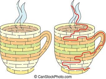 tasse, labyrinthe
