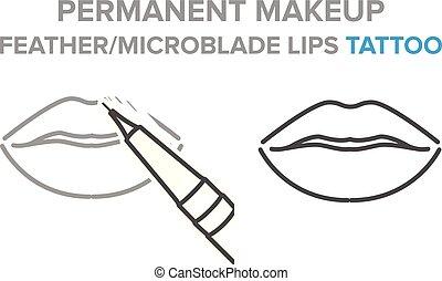 tatouage, microblade, maquillage, permanent, lèvres, plume,...