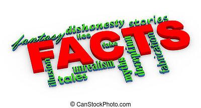 tatsachen, lies, wordcloud, vs, 3d