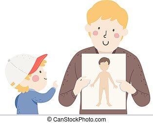 tatuś, chłopiec, ciało, ilustracja, strony, samiec, koźlę
