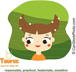 Taurus. Kids zodiac. Children horoscope sign. Astrological symbols in cartoon style